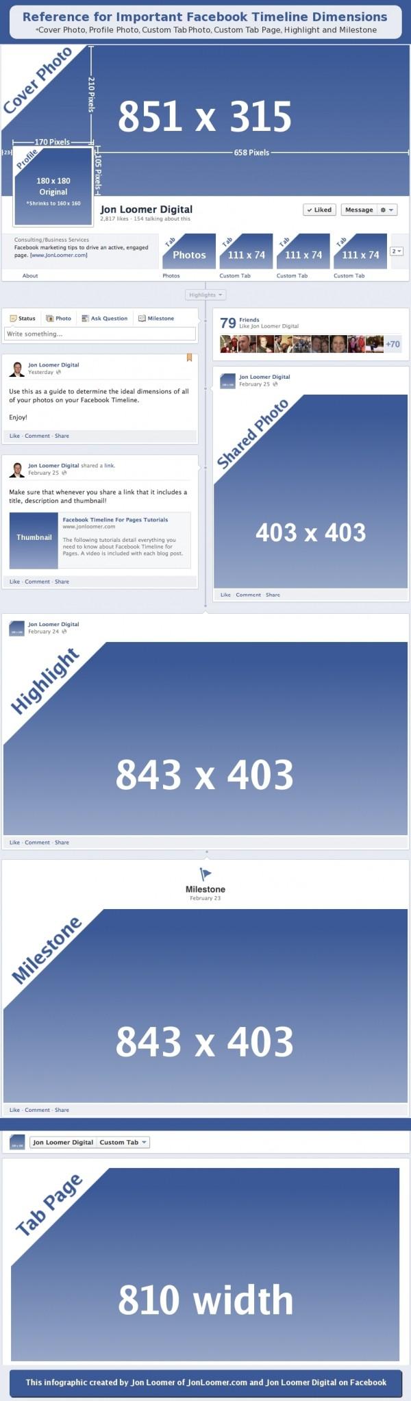 Facebook-Bildgrößen